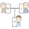 配偶者居住権と信託 大きな違いが出るときとは?